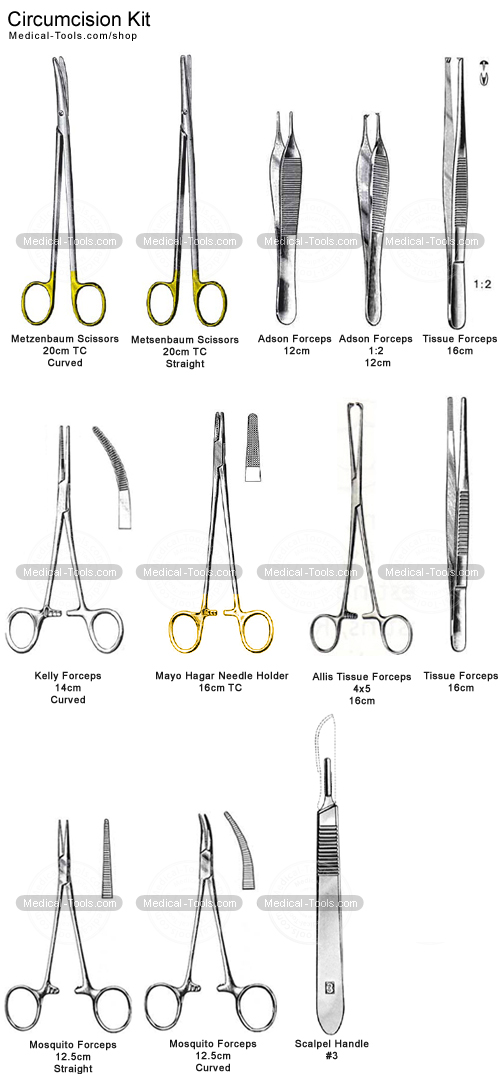 Online shopping medical instruments