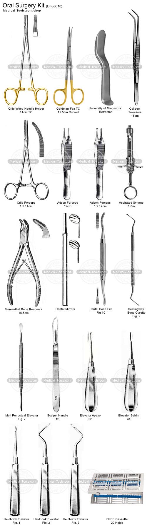 Oral Surgery Kit Dental Instruments Medical Tools Shop