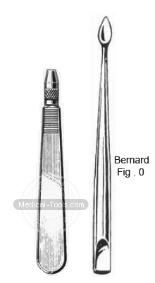 Bernard Root Elevators Fig 0