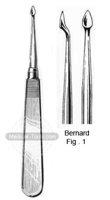 Bernard Root Elevators Fig 1