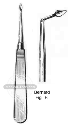 Bernard Root Elevators Fig 6