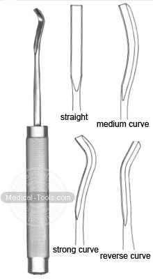 Cobb Type Spinal Gouge