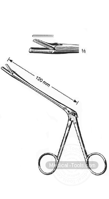 Struycken Rhinology Instruments Fig 1